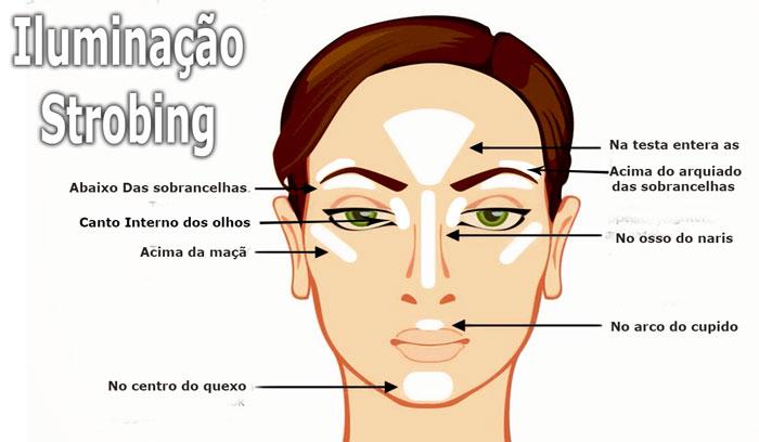 Preparação-de-Pele-Com-Tecnica-Stroubing-por-Jaciara-Oliveira
